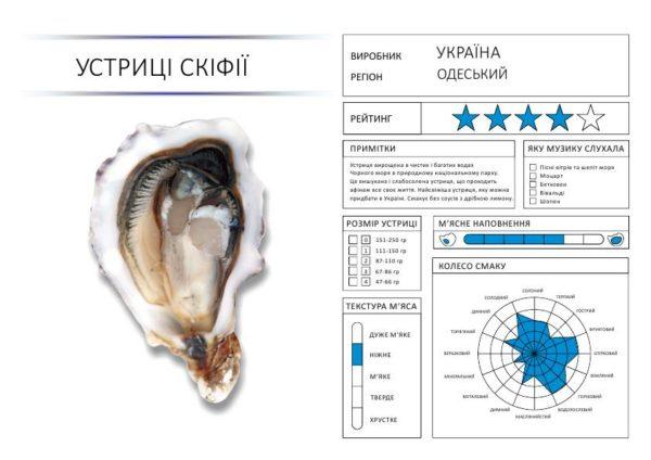 ustritsy-skifii-passport